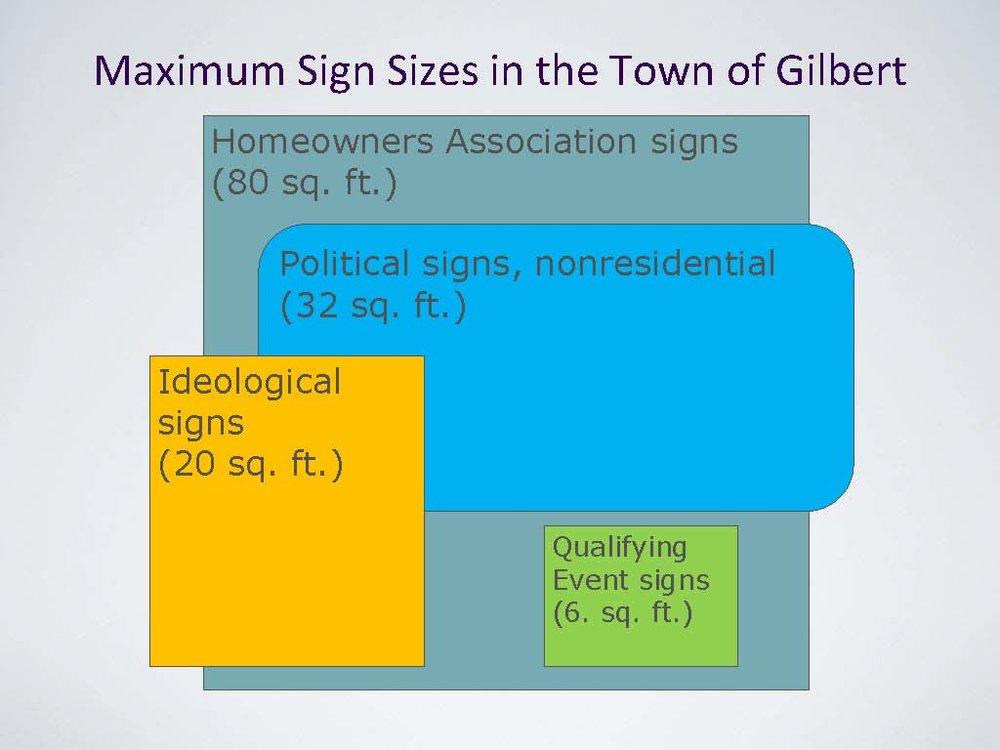 Sign Regulation After Reed v. Gilbert_Page_03.jpg