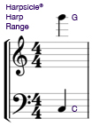 Harpsicle Range.jpg