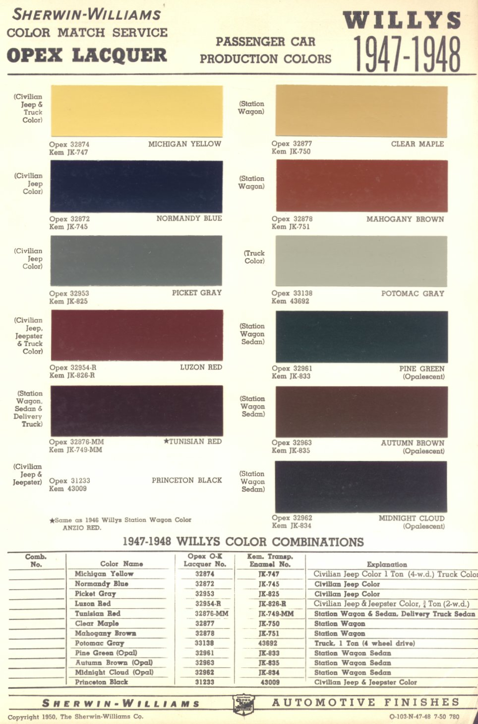 1948 willys cj2a wiring diagram wiring diagrams schematics willys cj2a suspension cj2a factory paint colors willy's builder rh willysbuilder com at 1948 willys cj2a wiring diagram