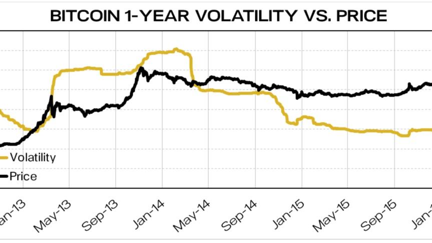 "Ethereum Emerges, Bitcoin vs. ""Bankchains"" - Blockchain Letter, March 2016"