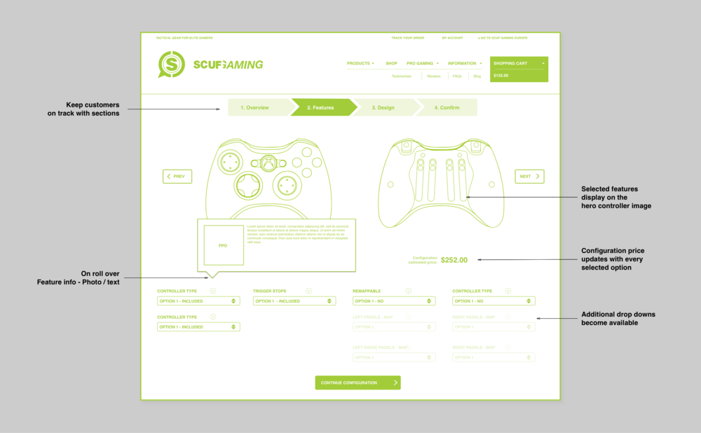 Scuf-Wireframe.png