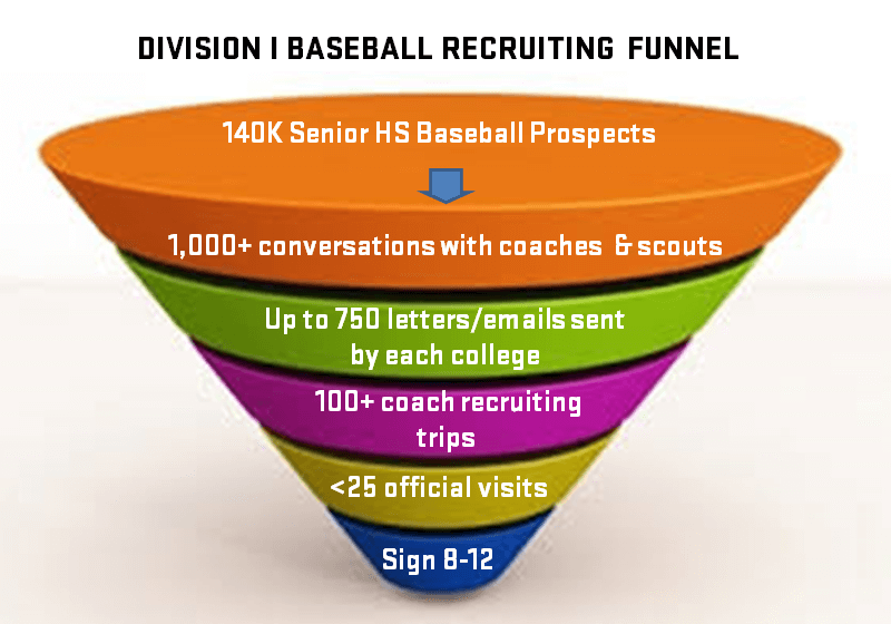 Baseball-funnel-large-print.png