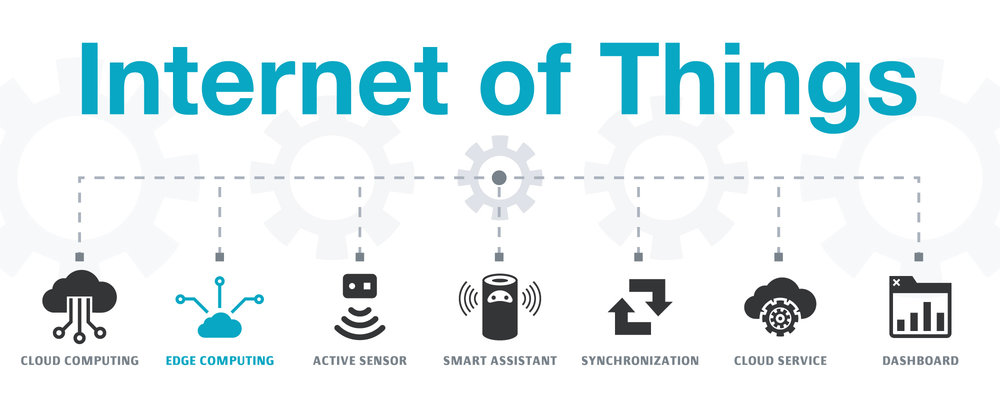 IOT Internet of things low latency diagram.