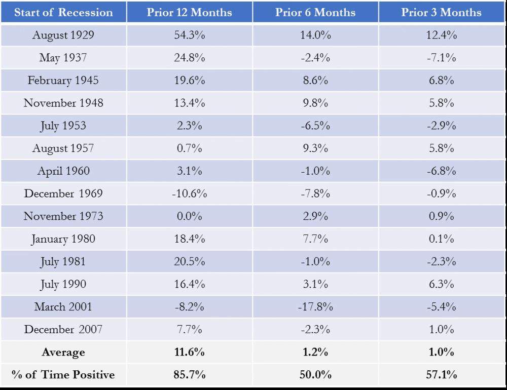 recessionhistory.png