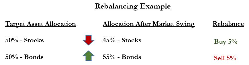 rebalancing.png