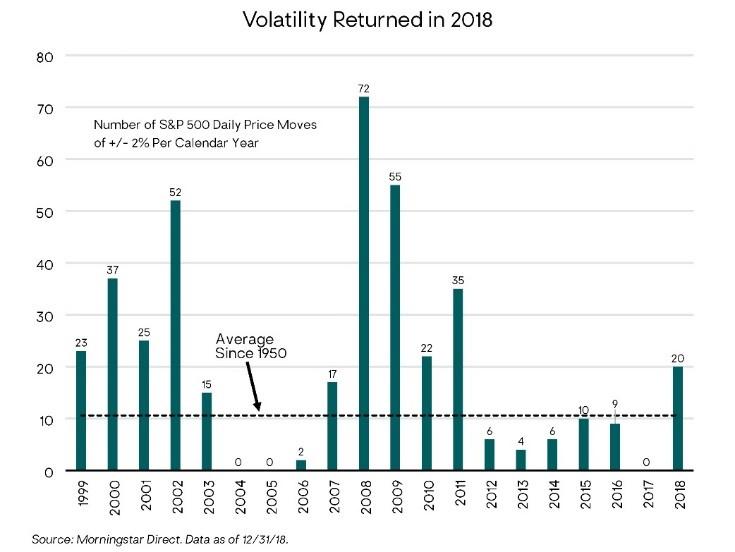 volatilityreturned2018.jpg