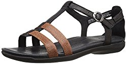 Keen Rose T-strap sandals-Decorateur Chic-Travel packing list.jpg