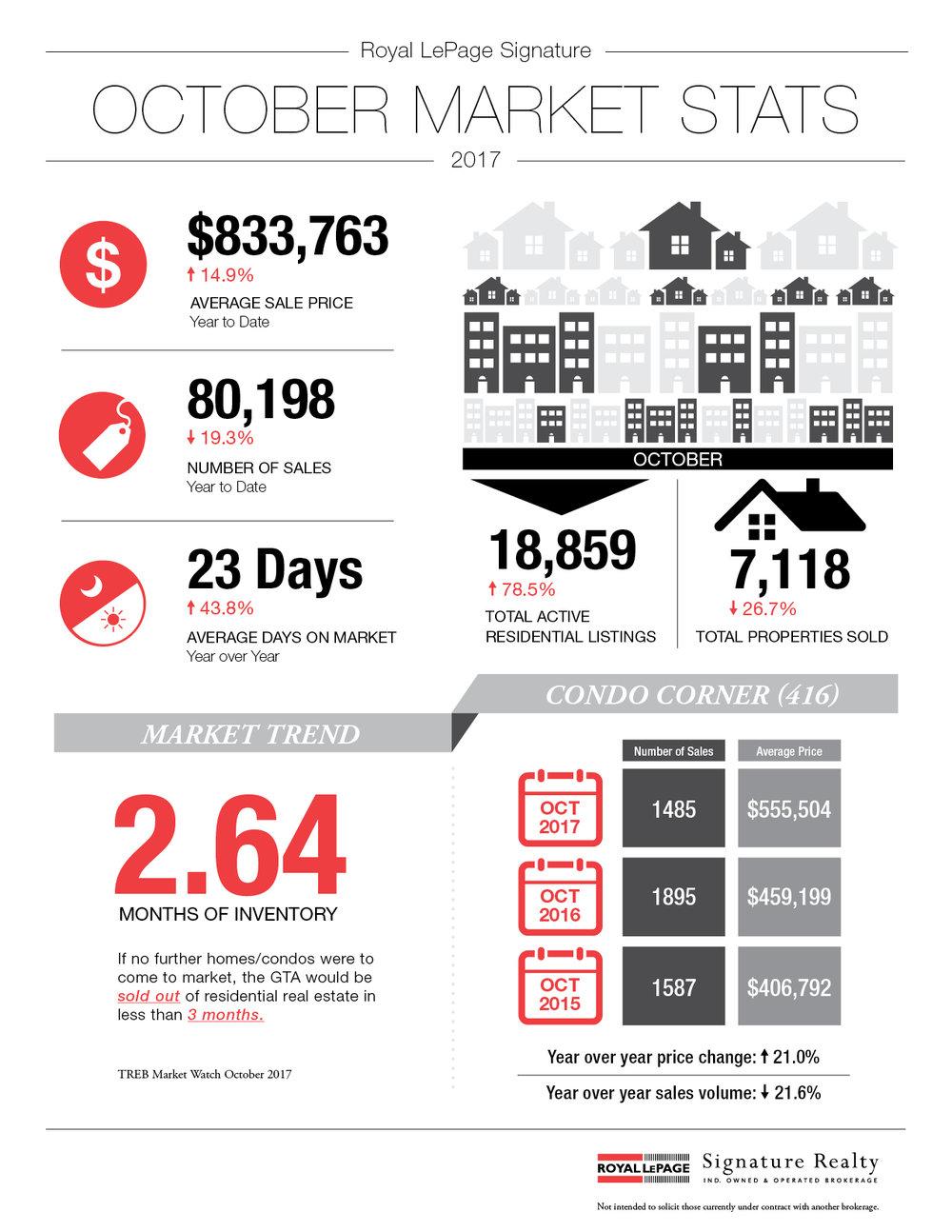 RLPS_Oct_Infographic_DT_Let_Nov3_2017.jpg