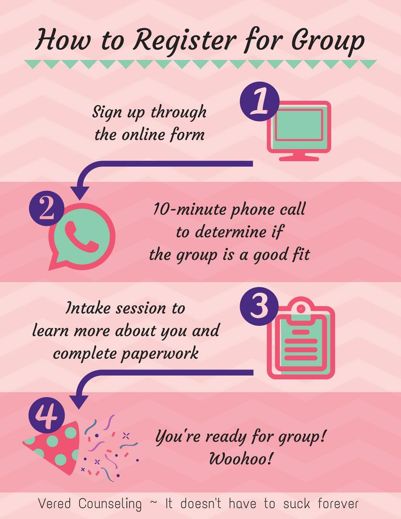 Group intake process.png