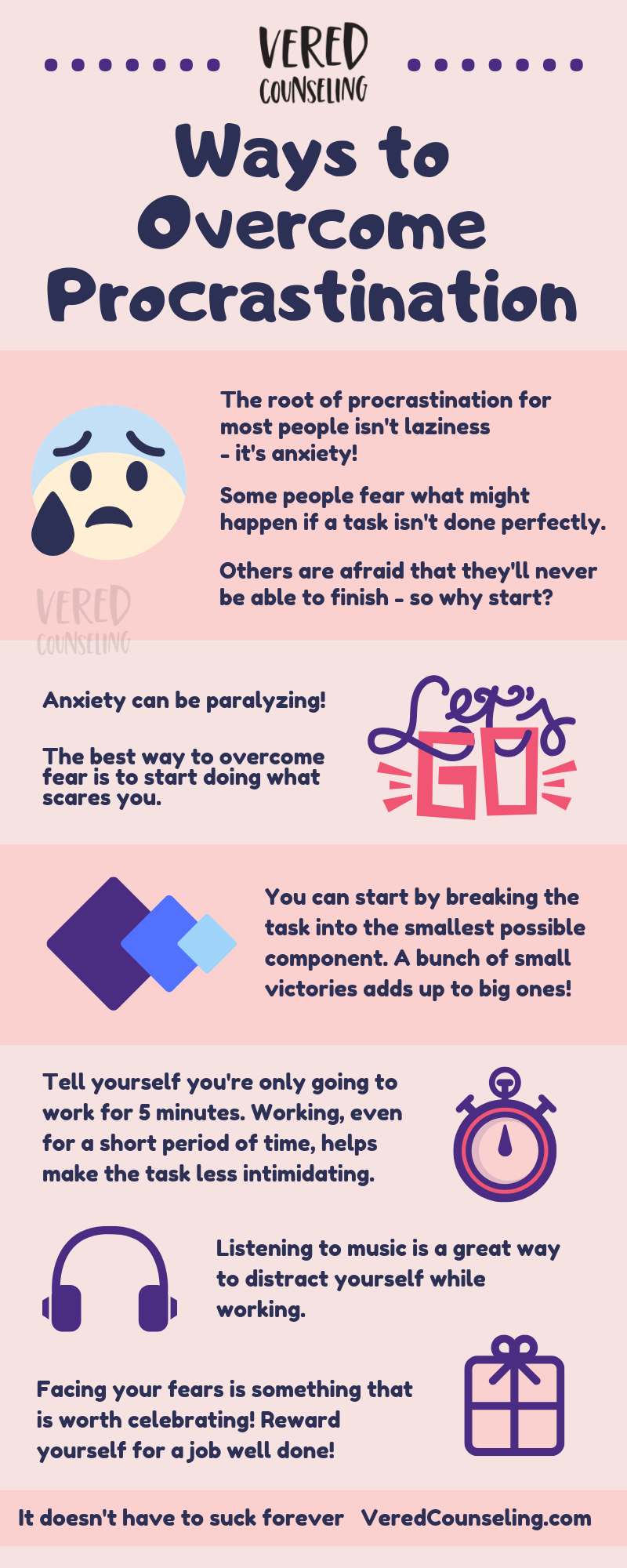 How can I help my teenager finish homework, study for exams, or deal with perfectionism? Procrastination is often a symptom of anxiety. We help teens become who they want to be.