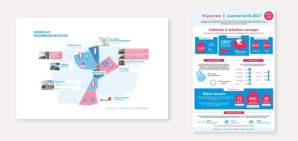 Nijestee infographics-03.jpg