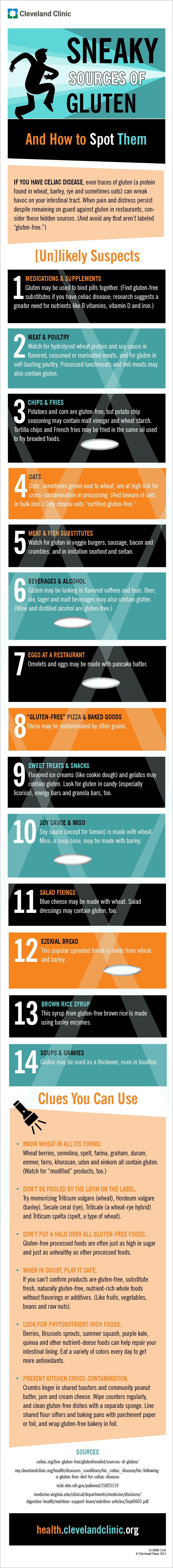 15-HHB-2110-Hidden-Gluten-Sources-Infographic_09.11.2015_FINAL.jpg