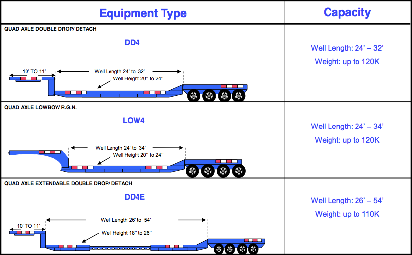 landstar-platform-equipment-3.png