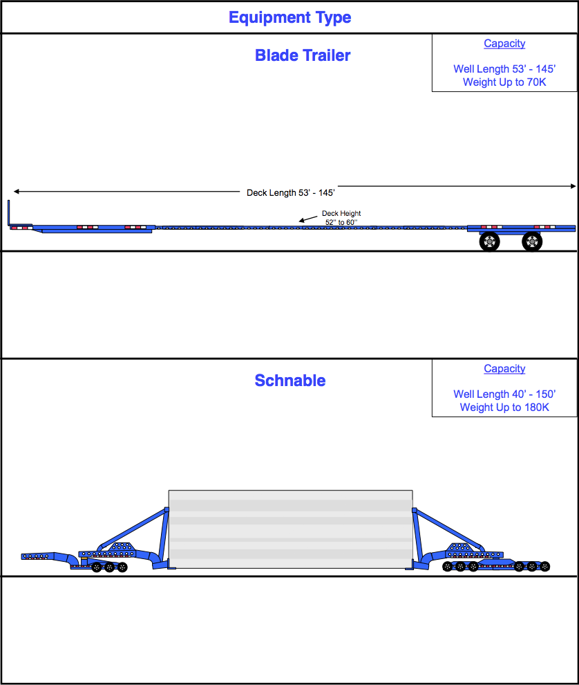 landstar-platform-equipment-2.png