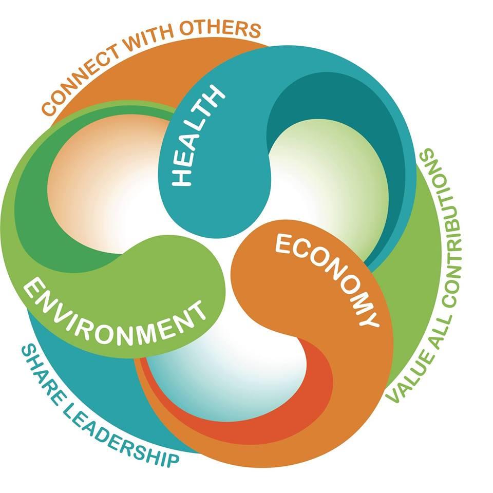 Oxford County Wellness Collaborative