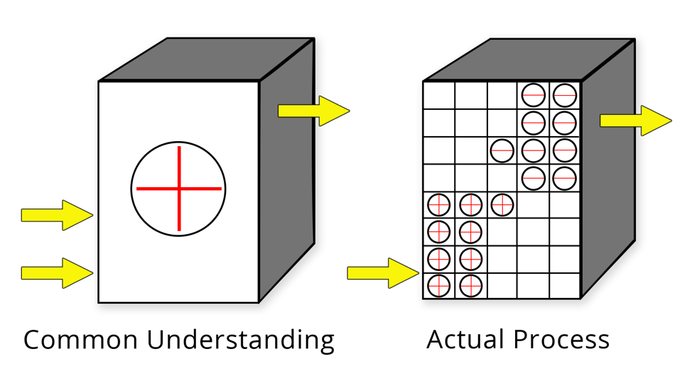Figure 2:  The left side of this graphic illustrates the common understanding of how a modular building is compartmentalized and therefore what its pressure profile is. The entire building is considered to act as one pressure vessel. The actual process of how this occurs in the field is shown on the right-hand side of the graphic. In actuality, each module and even each interior cavity acts as its own pressure vessel.