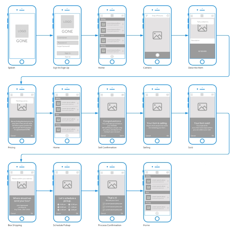 userflow wireframe.jpg