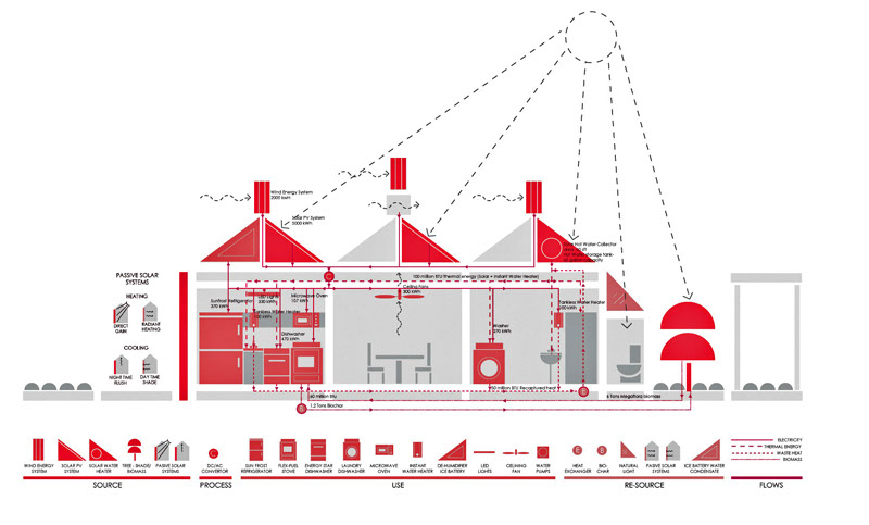 fant_energy_diagram.jpg