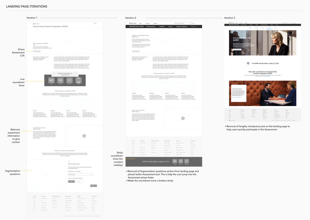 Landing page iterations.png