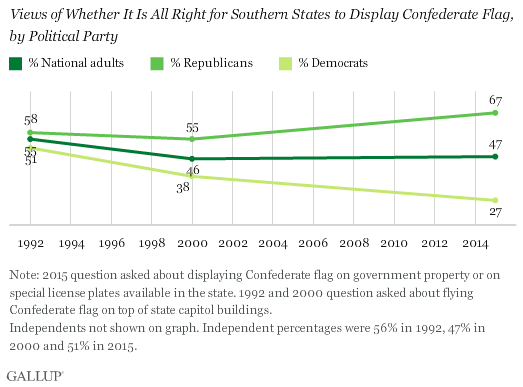 gallup polling.png