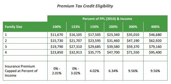 zane benefits tax subsidies 2.jpg