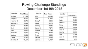 Week 1-Rowing Challenge