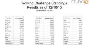 week 2 rowing challenge