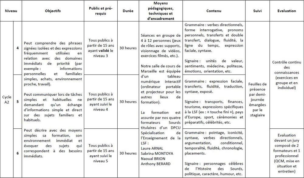 Programme de formation A2.JPG