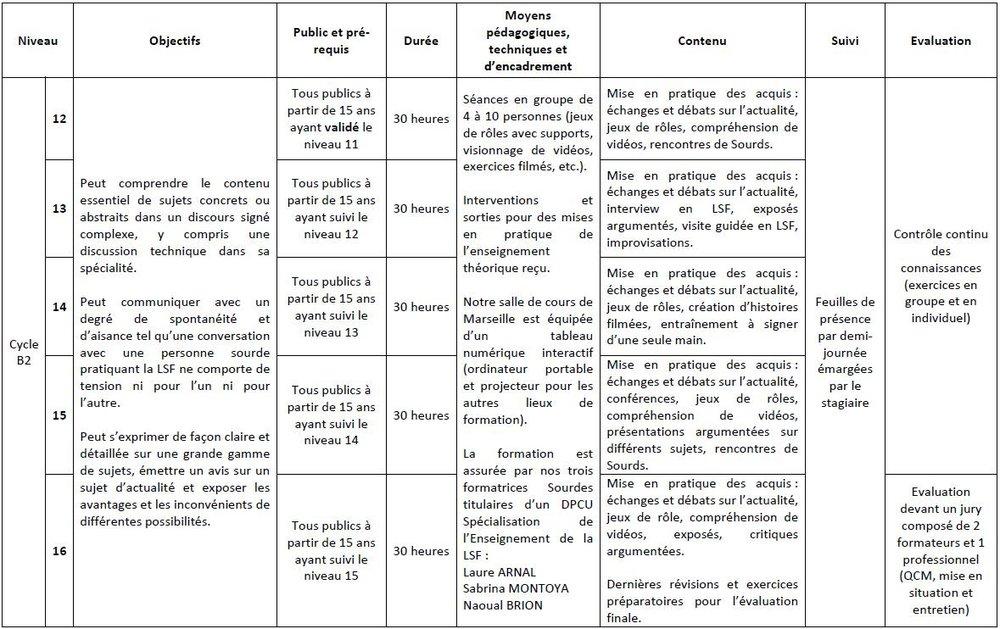 Programme de formation B2.JPG