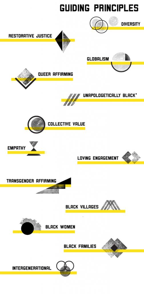 BLM-Guising-Principles-504x1024.png