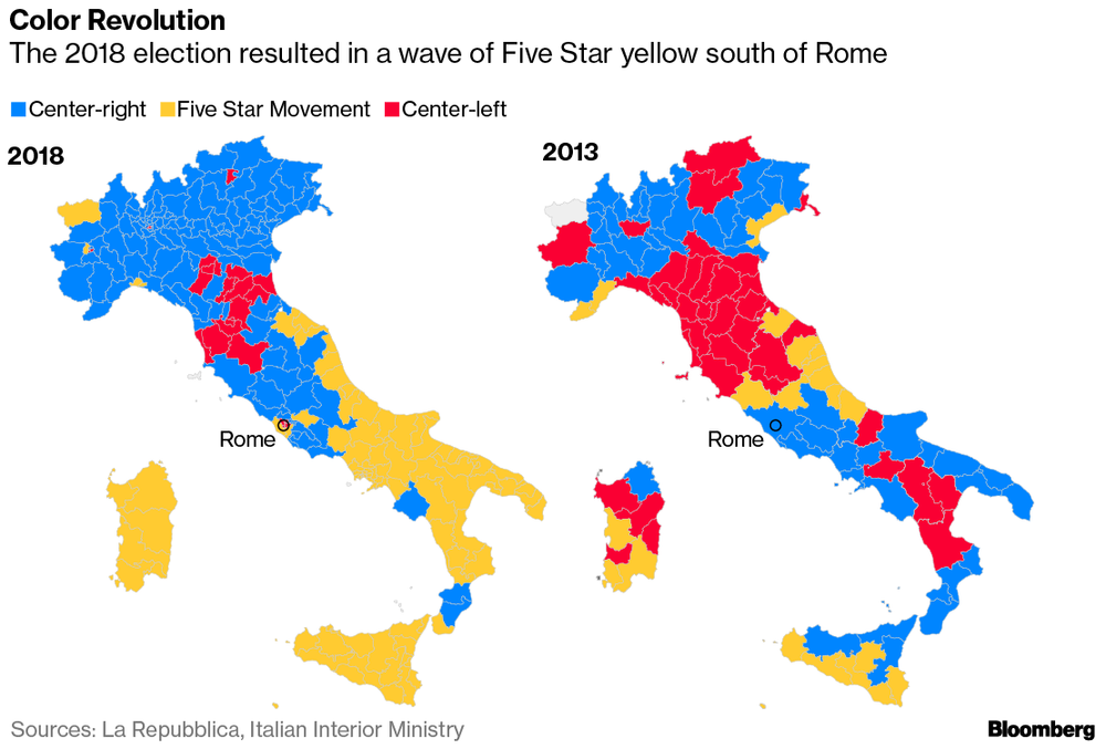 Source: La Repubblica, via  Bloomberg
