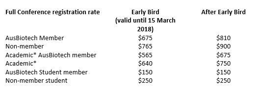 Registration costs v2.JPG