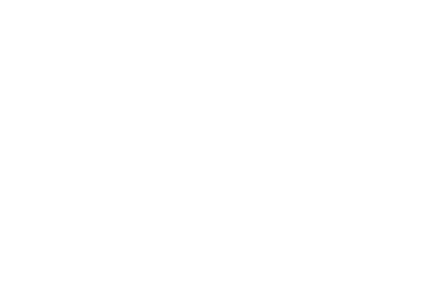 The Adventurers Workshop