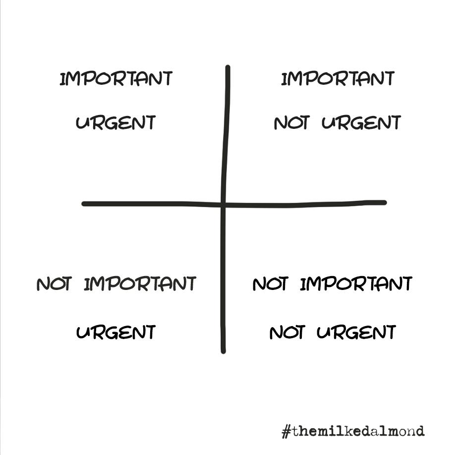 important-urgent.png