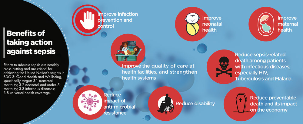 Benefits of Taking Action Against Sepsis.jpg