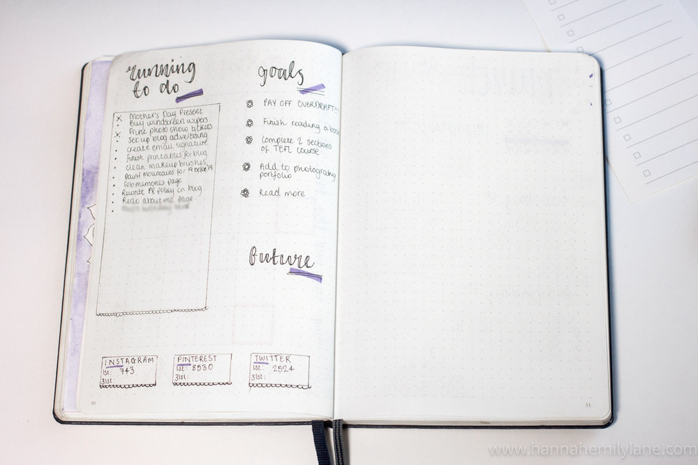 Bullet Journal Month Setup  | www.hannahemilylane.com