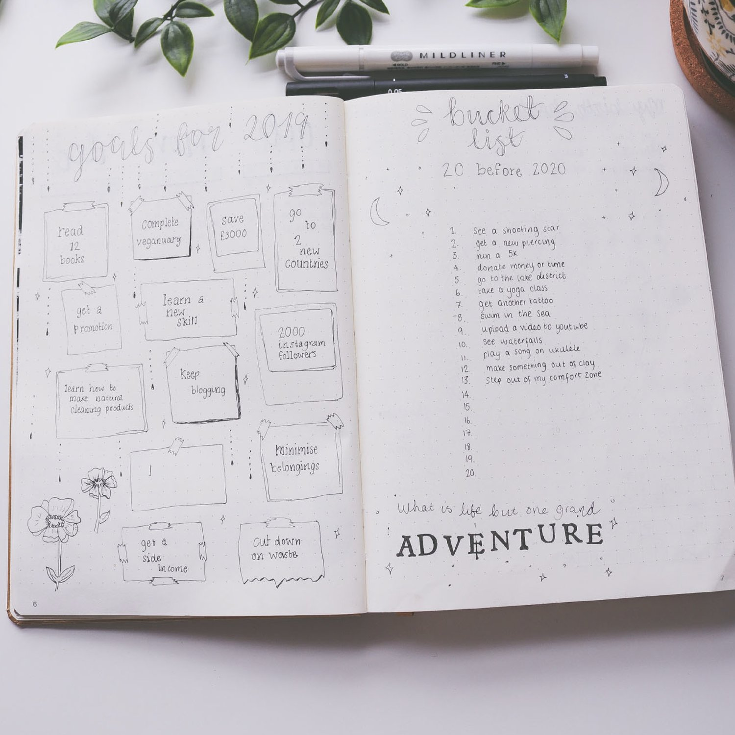 Bullet Journal 20 Page Ideas — Hannah Emily Journals