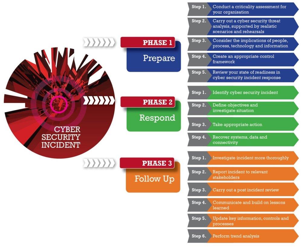 15-step-response-process.jpg