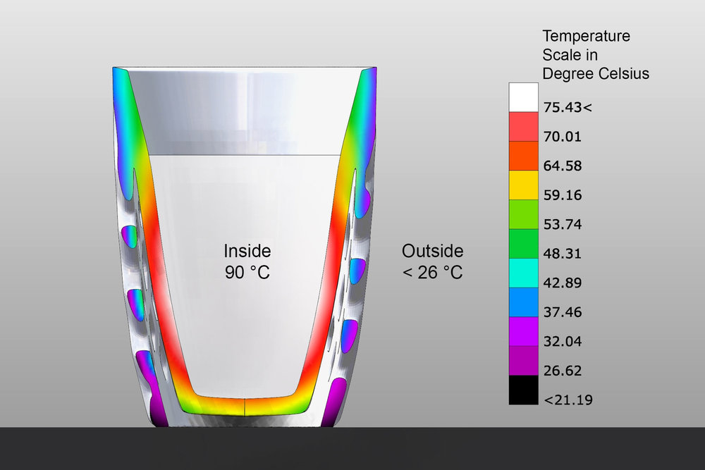 Thermal Transmittance Simulation for Porcelain filled with 90C hot liquid