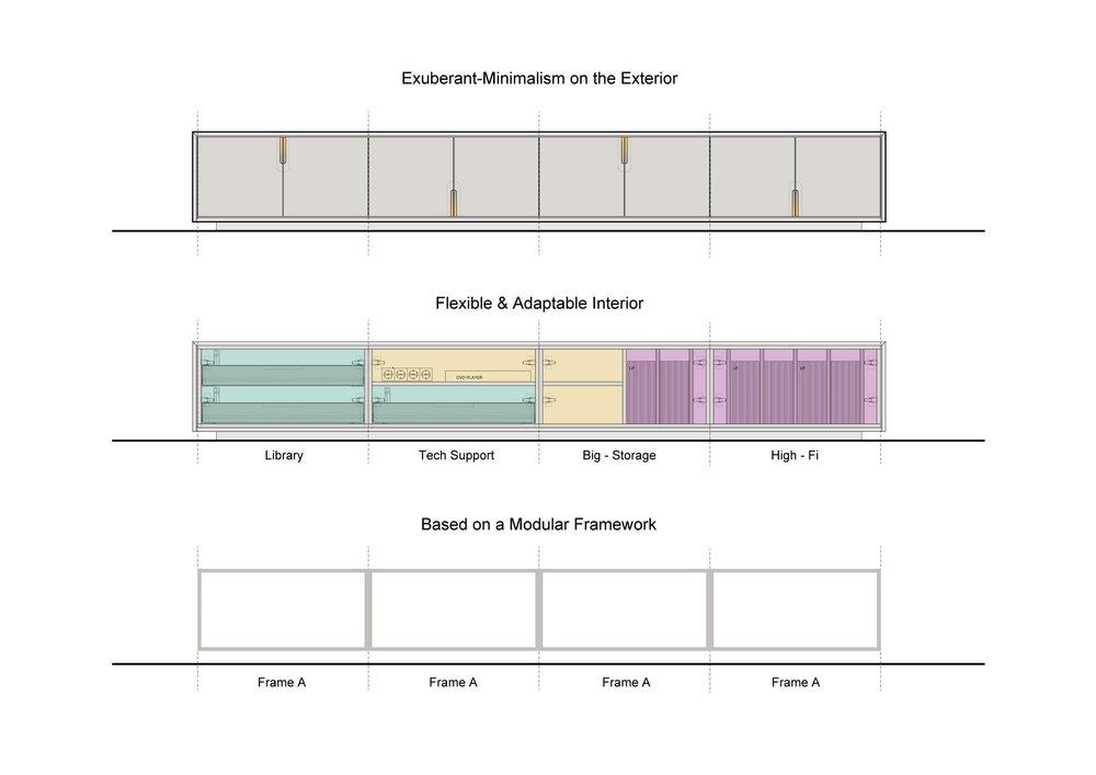 Serif / MemoryBar: A modular framework results in a highly adaptable and flexible furniture