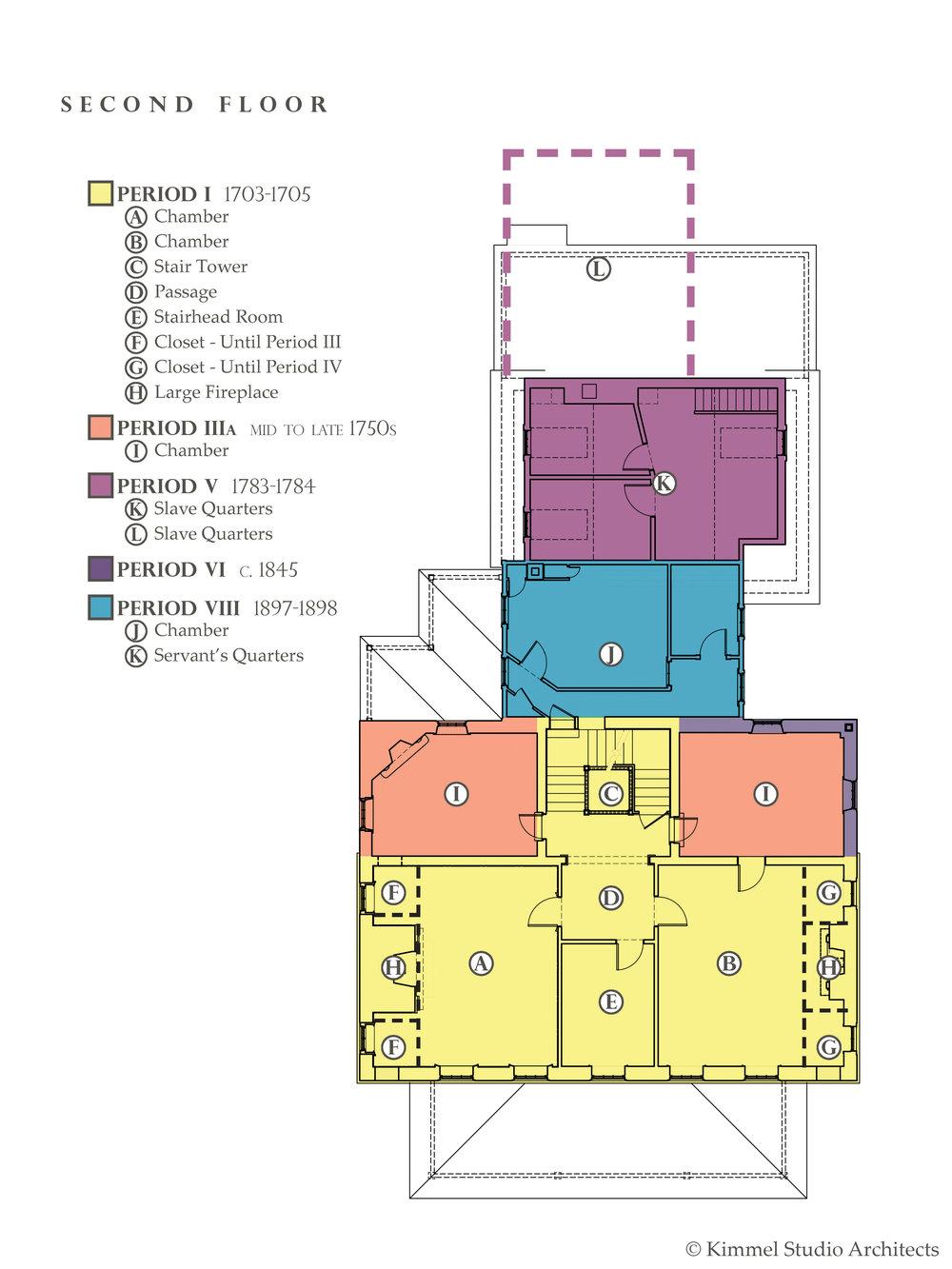 Kimmel Studio - Cloverfields Second Floor Plan.jpg