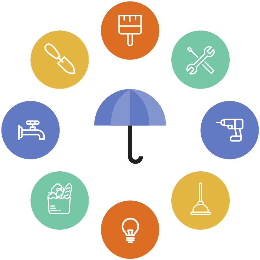 Umbrella Home Chores and Tasks for Seniors.png