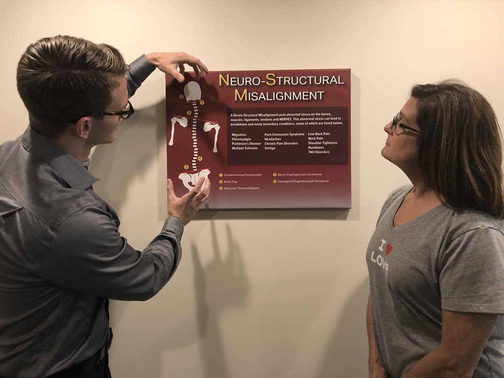 Neuro-Structural Chiropractic