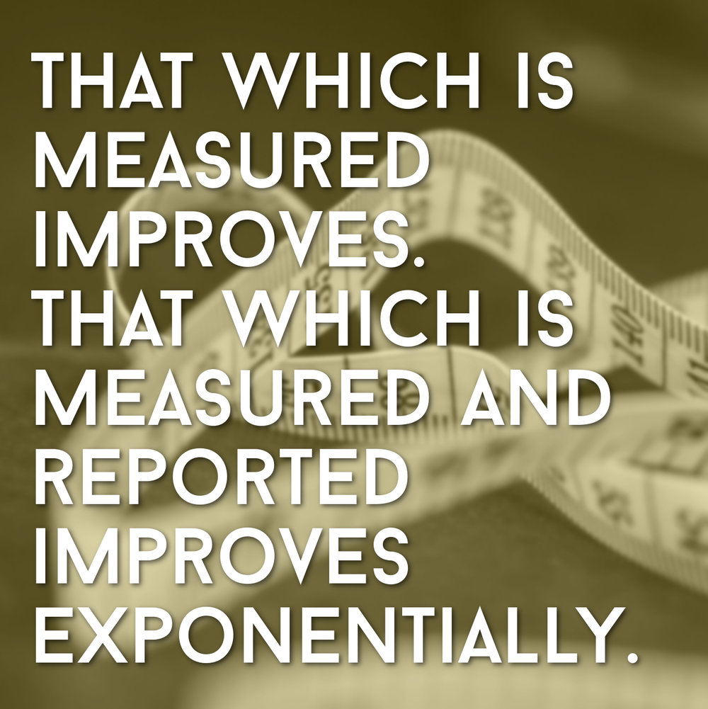 measure-and-improve.jpg