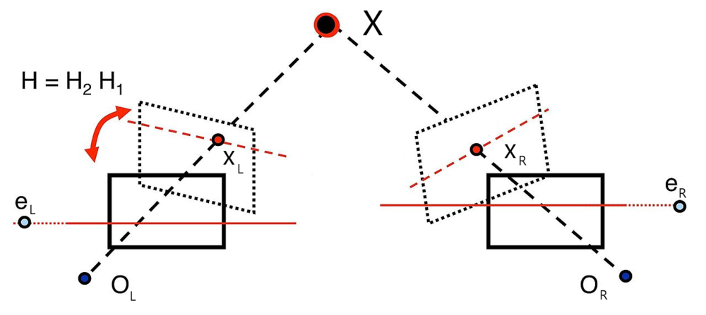 Fig. 2: Image courtesy of  Wikiwand
