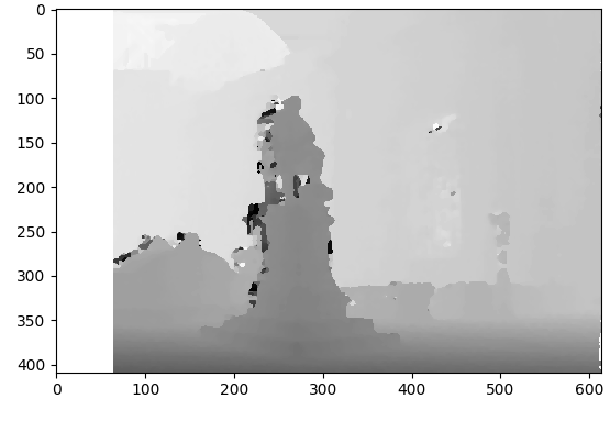 Fig. 4: Disparity map computed from the two images in Fig. 3.