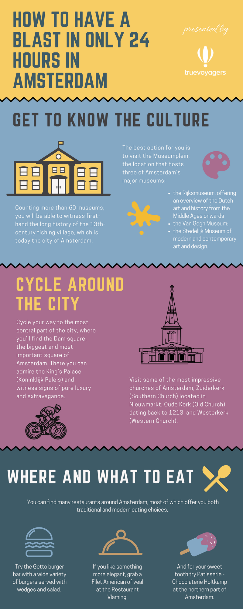 How to have a blast in 24 hours in Amsterdam - infographic by Truevoyagers
