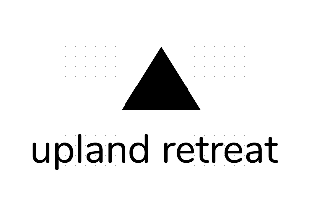 uplandretreat