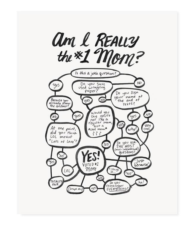 1-mom-flowchart.jpg