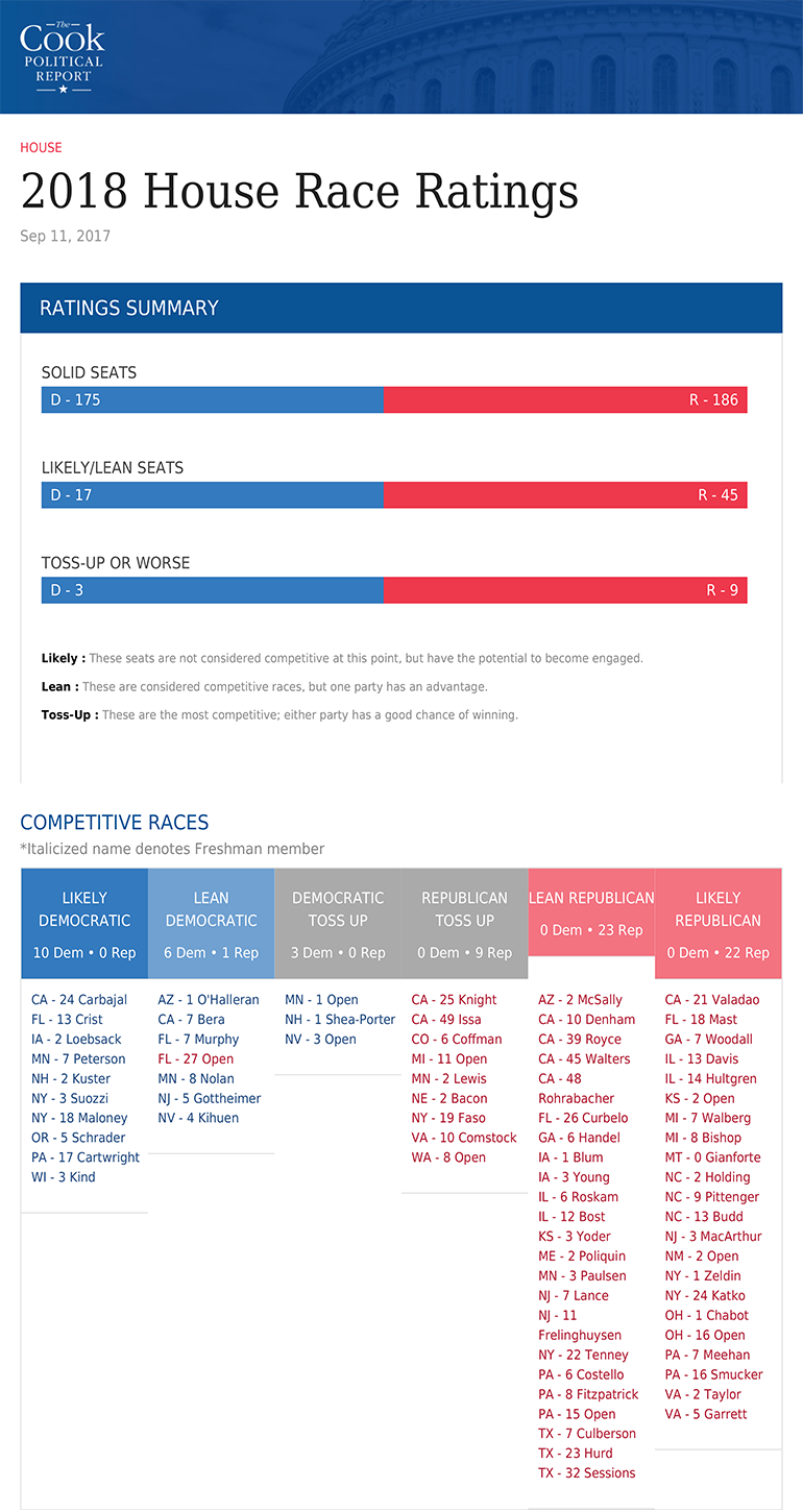 2018-House-Race-ratings-cook.png